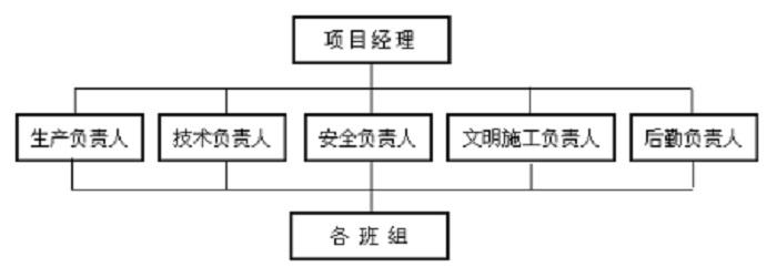 膜结构施工 (1).jpg